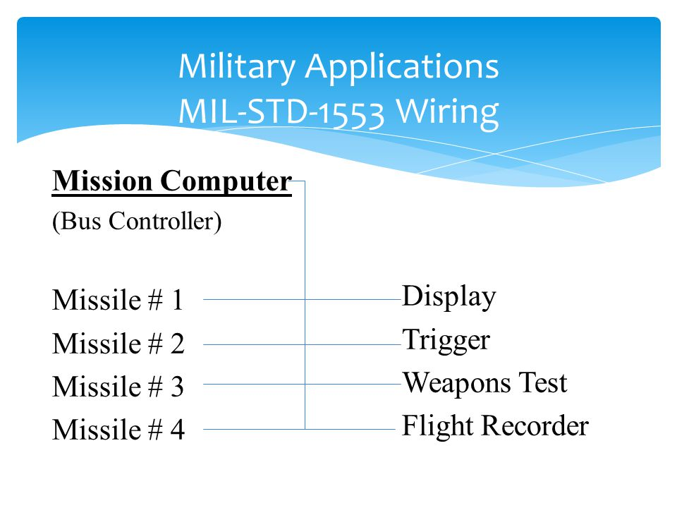 Military Applications MIL-STD-1553 Wiring