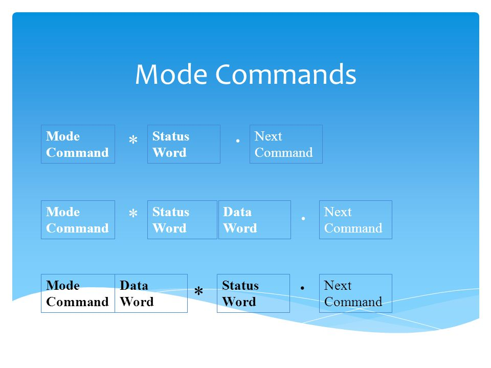 Mode Commands * * * Mode Command Status Word Next Command