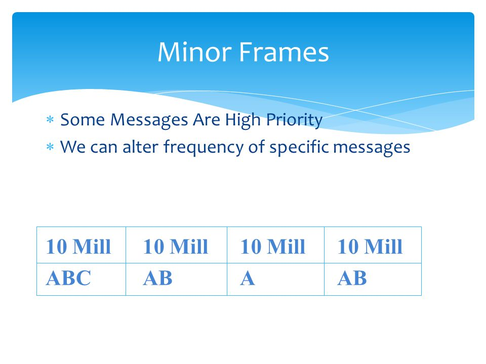 Minor Frames 10 Mill 10 Mill 10 Mill 10 Mill ABC AB A AB