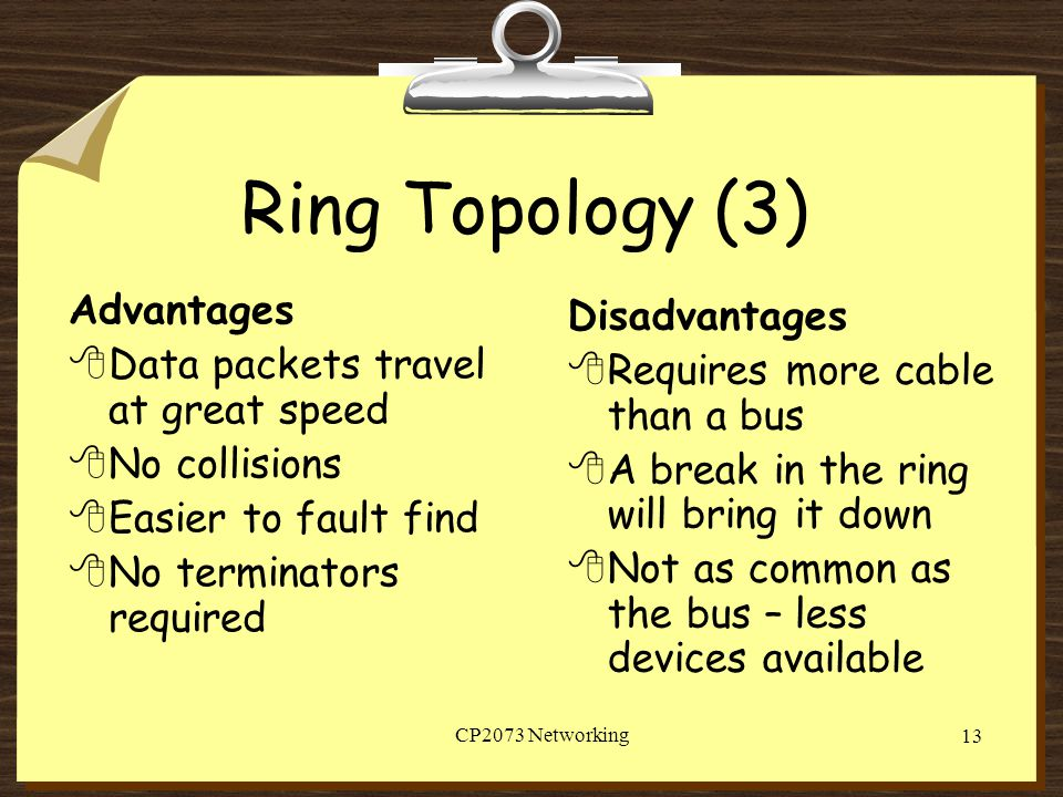 Ring Topology (3) Advantages Disadvantages