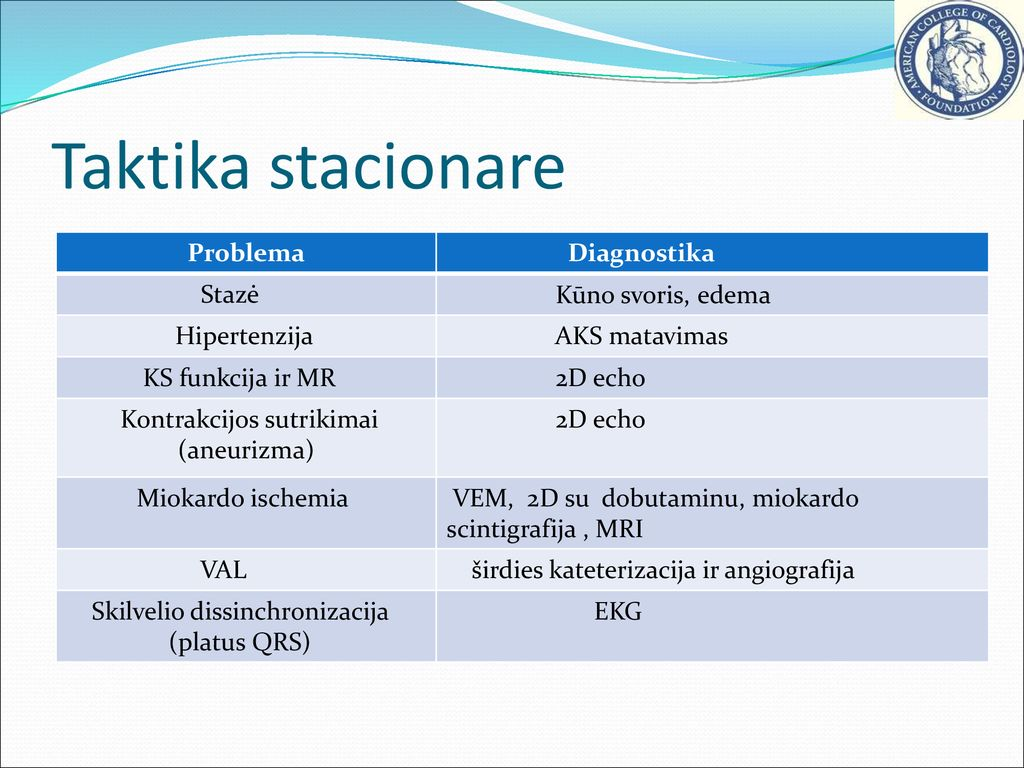 edema su hipertenzija ir)