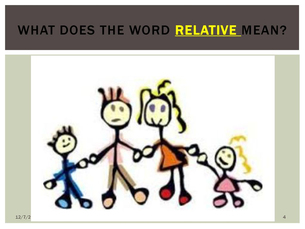 use the word relative dating in a sentence