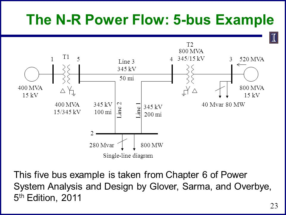 Ece 530 analysis techniques for large scale electrical systems the n r power flow 5 bus example ccuart Images