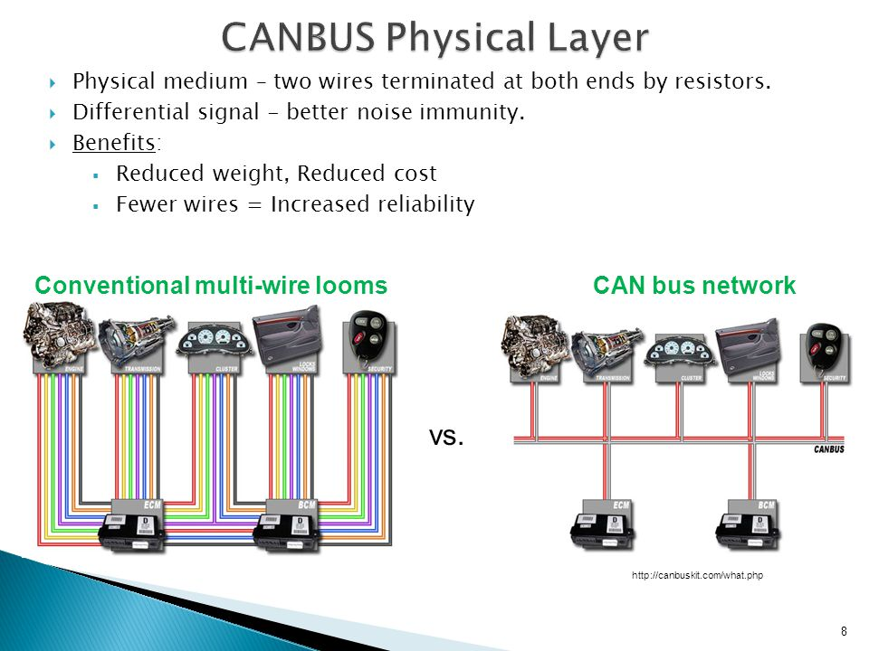 introduction to canbus ppt download rh slideplayer com