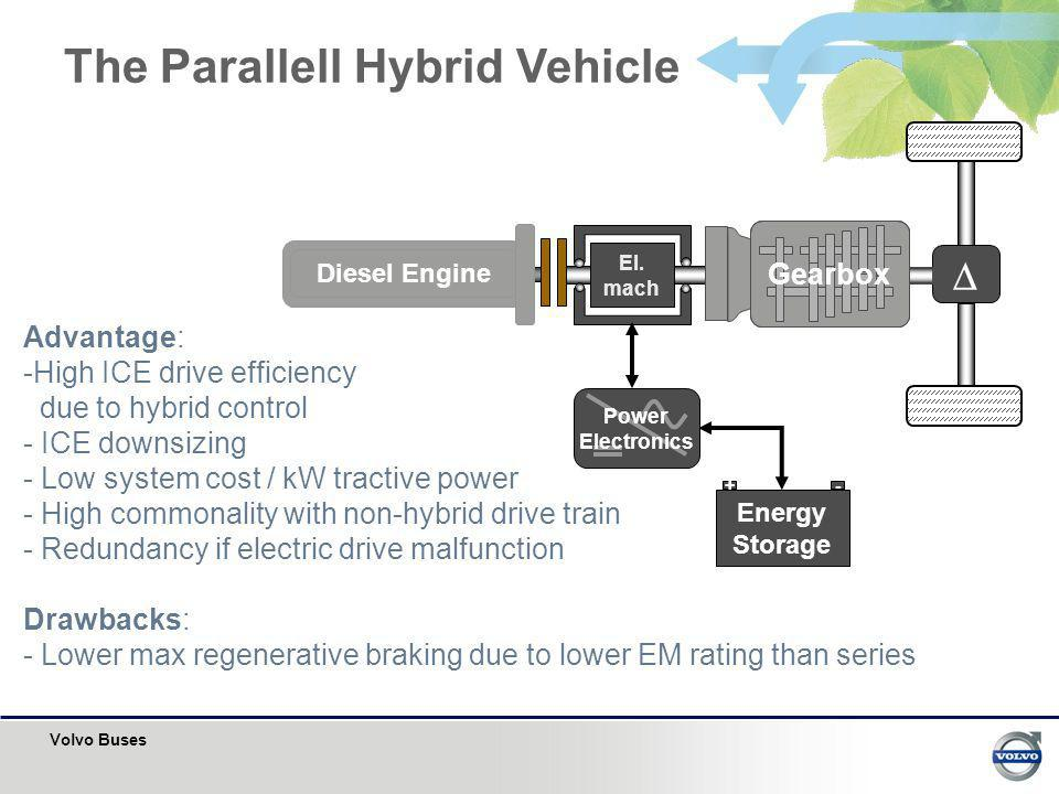 The Parallell Hybrid Vehicle