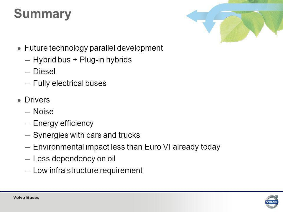 Summary Future technology parallel development