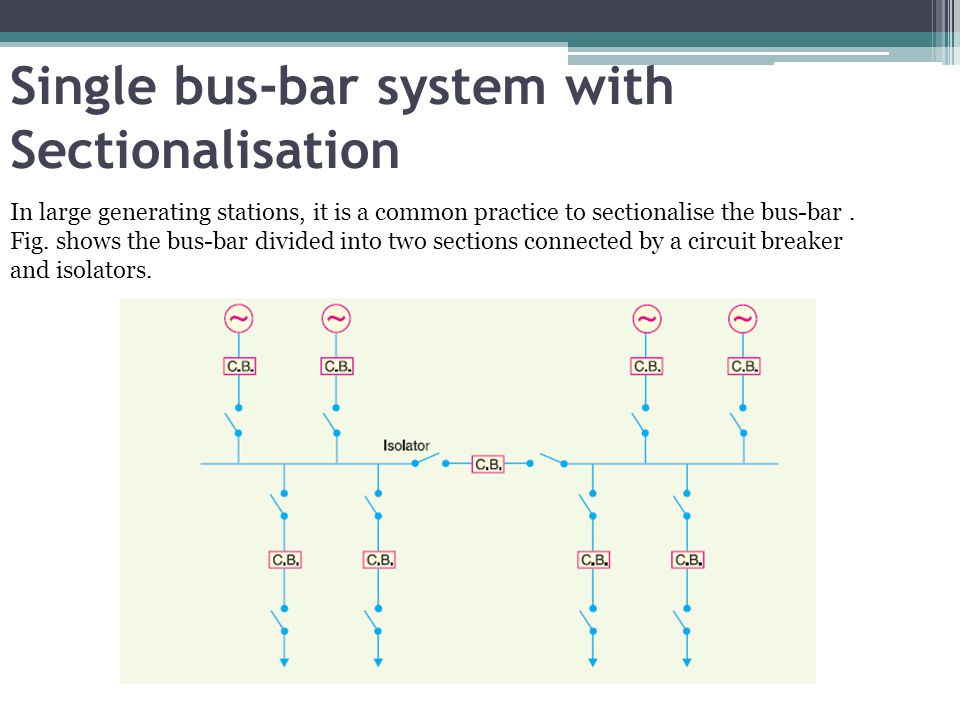 Single bus-bar system with Sectionalisation
