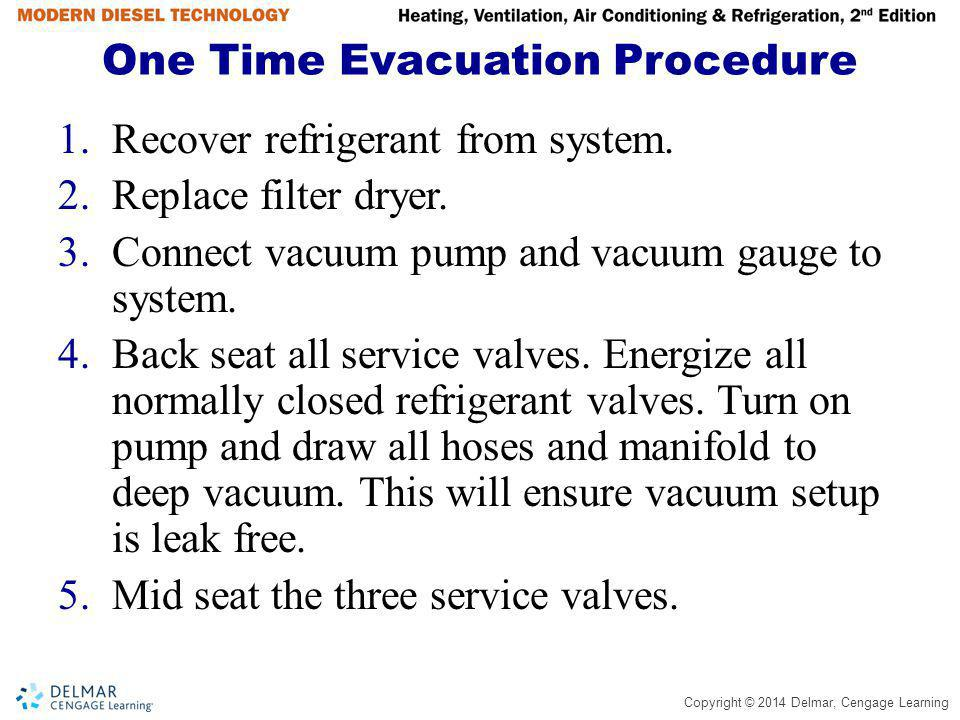 Coach Air Conditioning - ppt video online download