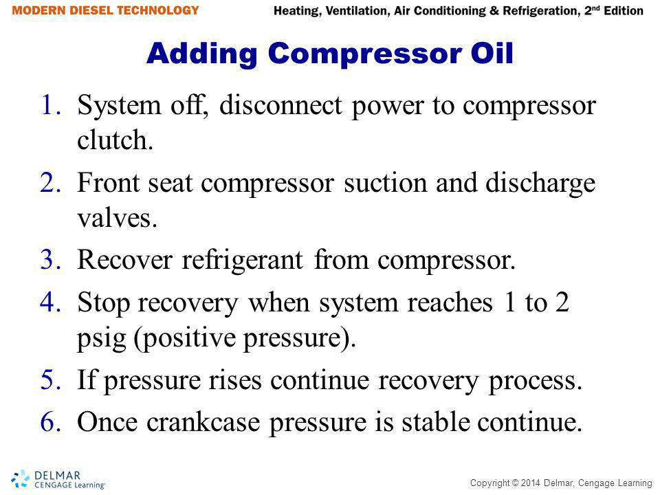 Ac Compressor Oil Chart