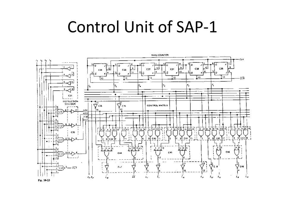 sap 1 block diagram wiring diagram tutorial Procure to Pay Process Diagram sap 1 block diagram wiring diagram g9sap 1 circuit diagram wiring diagram sap architecture diagram sap