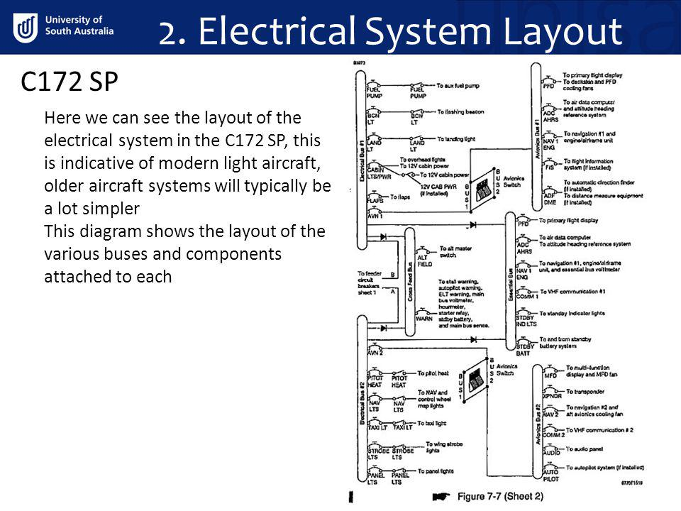 2. Electrical System Layout