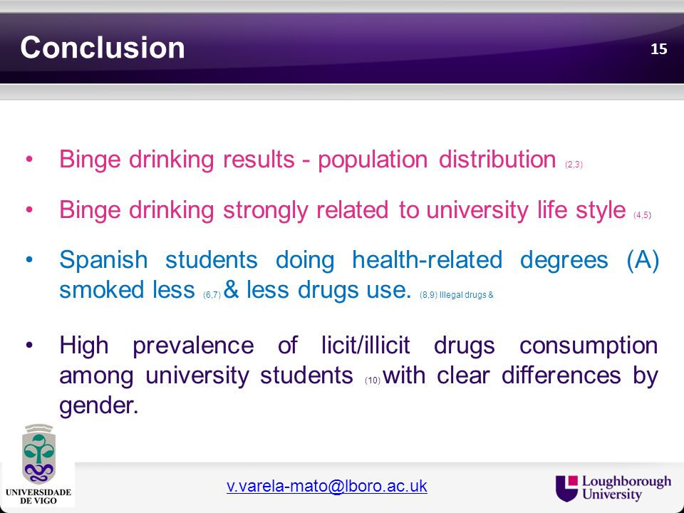 Conclusion Binge drinking results - population distribution (2,3)