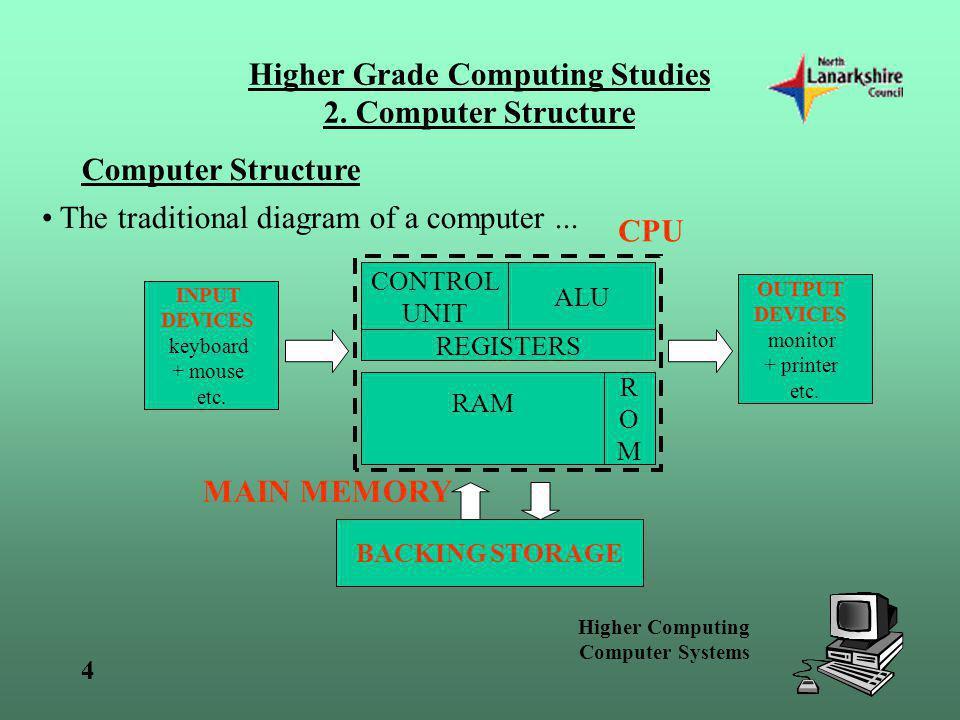 computer structure ppt video online download rh slideplayer com