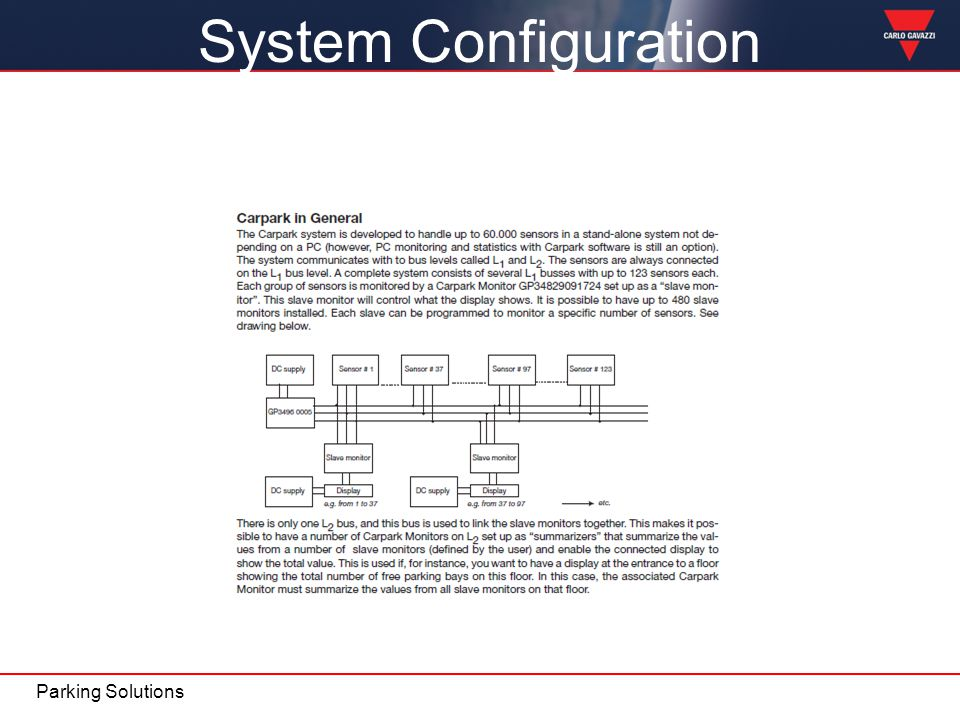 System Configuration Parking Solutions