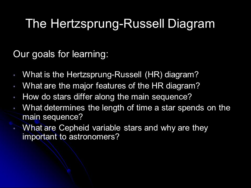 Chapter 15 surveying the stars ppt video online download the hertzsprung russell diagram ccuart Image collections