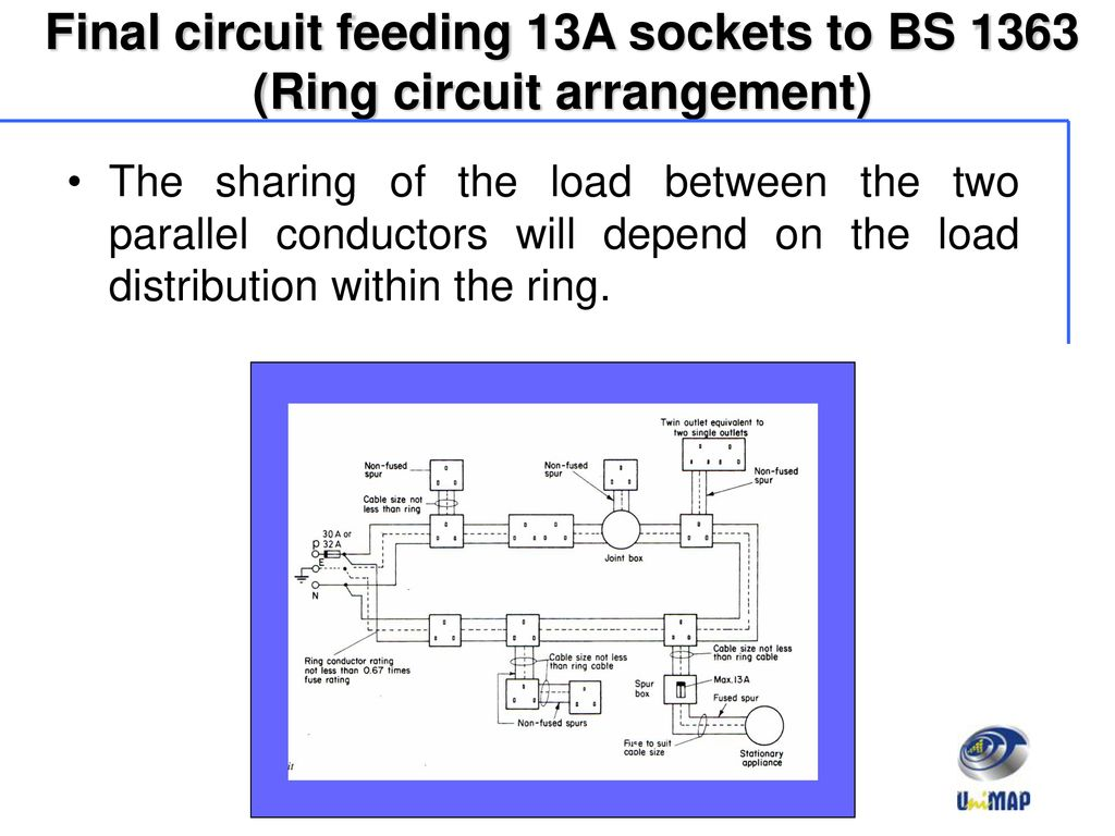 chapter 2 final circuit load estimation ppt download rh slideplayer com