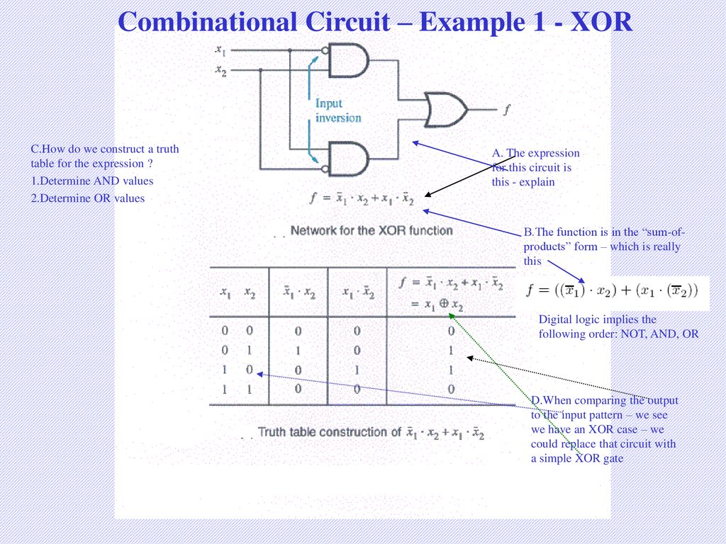 Cs Chapter 3 3a And Part Of 8 Ppt Download Logic Diagram Xor Combinational Circuit Example 1