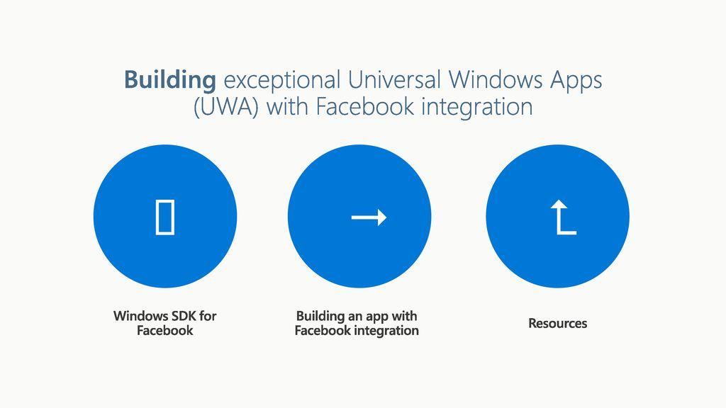Windows SDK for Facebook - ppt download