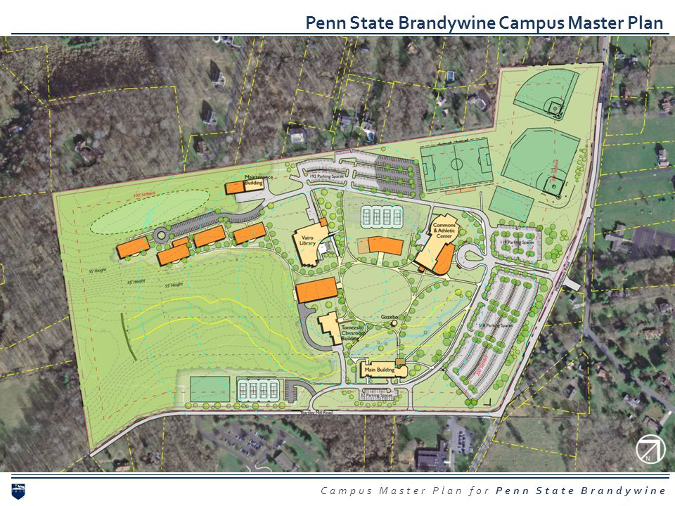 Campus Master Plan Penn State ndywine - ppt video online download on