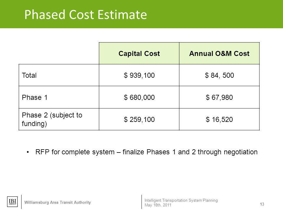 Phased Cost Estimate Capital Cost Annual O&M Cost Total $ 939,100