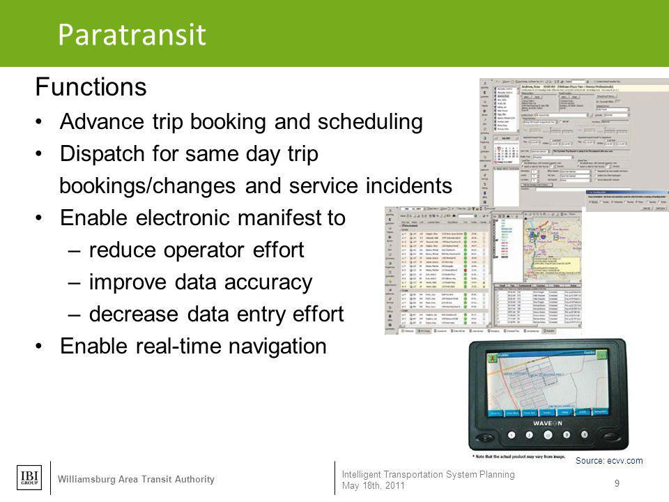 Paratransit Functions Advance trip booking and scheduling