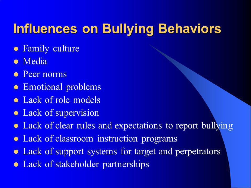 Influences on Bullying Behaviors