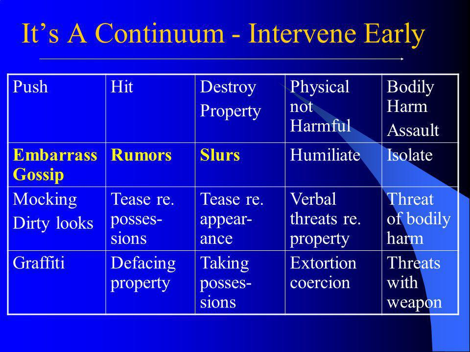 It's A Continuum - Intervene Early