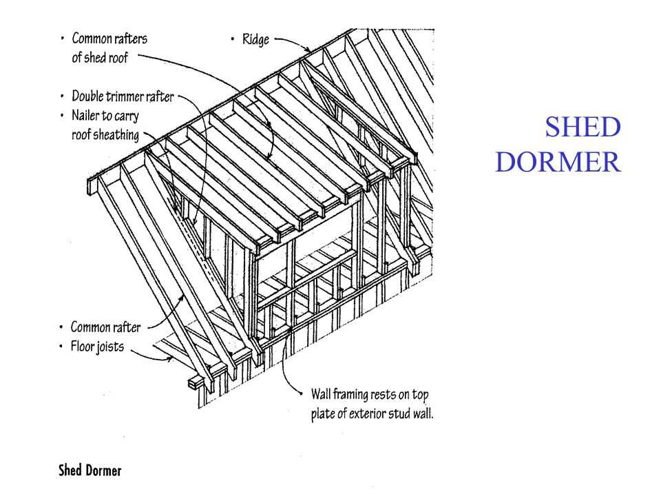 ROOF SLOPES. - ppt video online download on rafter plans, cupola plans, awning plans, porch plans,