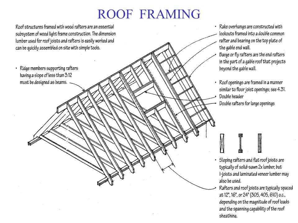 ROOF SLOPES. - ppt video online download