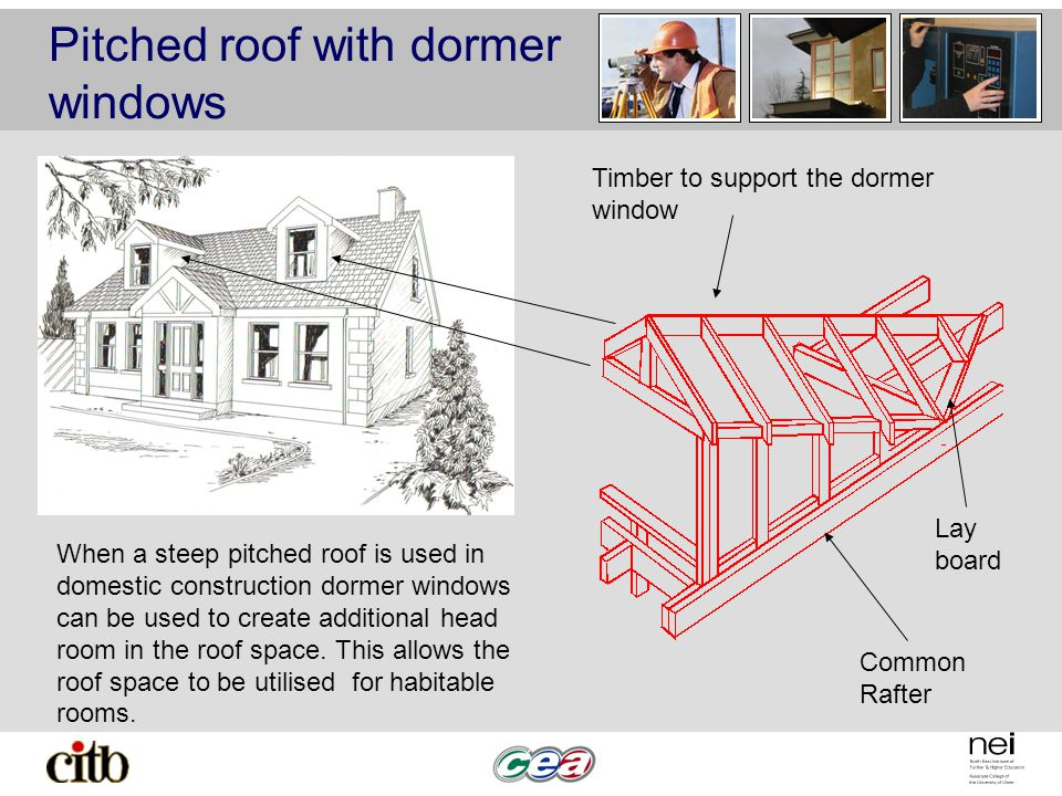 Roofs Are One Of A Building S Primary Elements And Play A