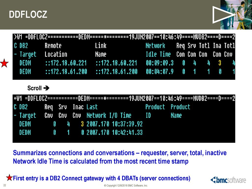 Managing Distributed Workloads MAINVIEW for DB ppt download