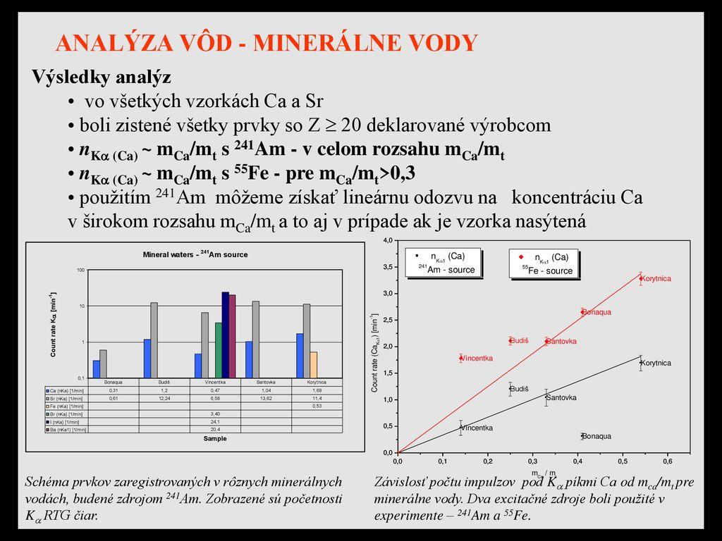 chemistry.ca datovania