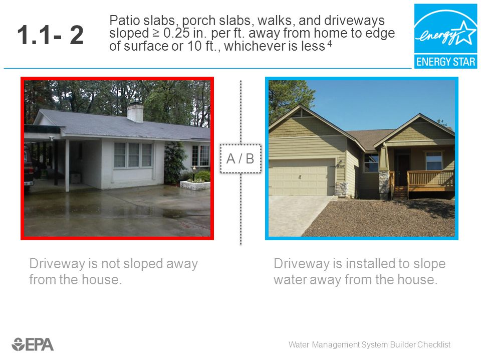 Patio slabs, porch slabs, walks, and driveways sloped ≥ 0.25 in. per ft. away from home to edge of surface or 10 ft., whichever is less 4.
