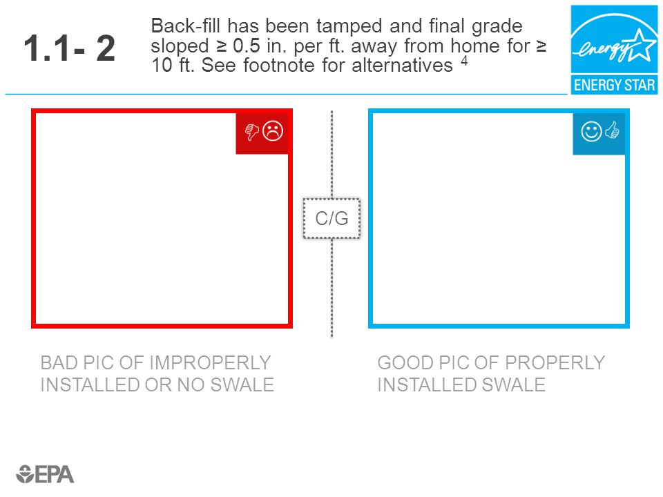 Back-fill has been tamped and final grade sloped ≥ 0.5 in. per ft. away from home for ≥ 10 ft. See footnote for alternatives 4.