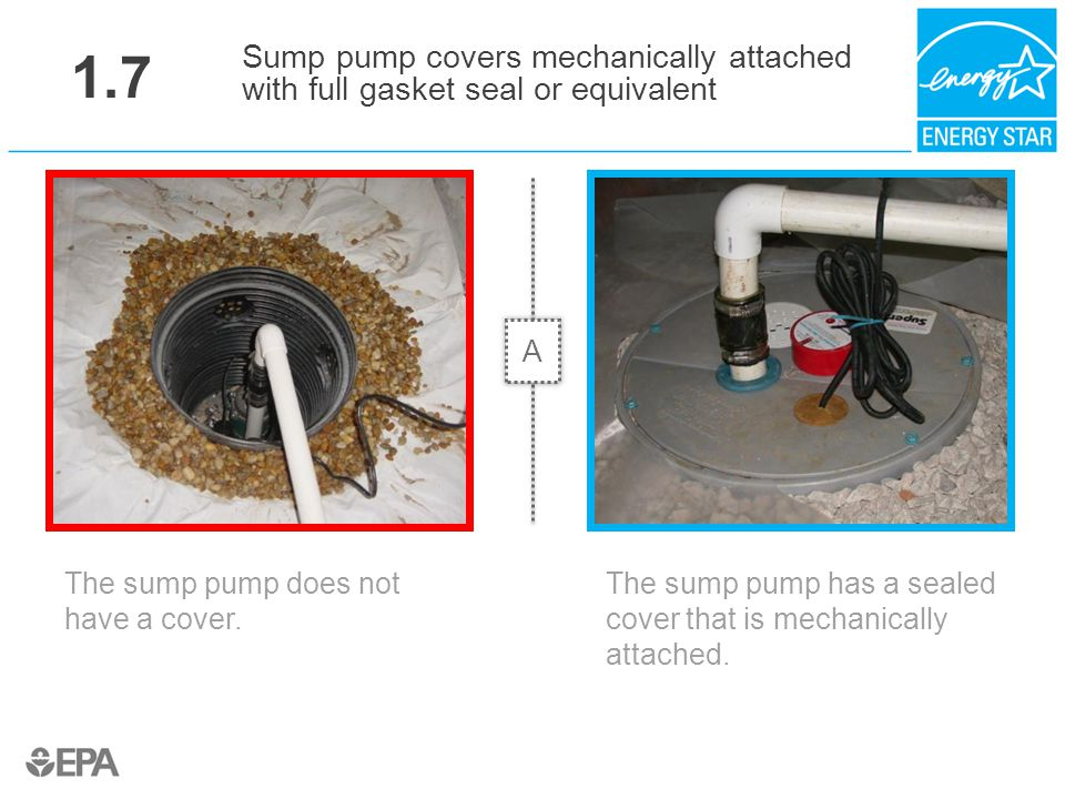 1.7 Sump pump covers mechanically attached with full gasket seal or equivalent. A. Critical Point: