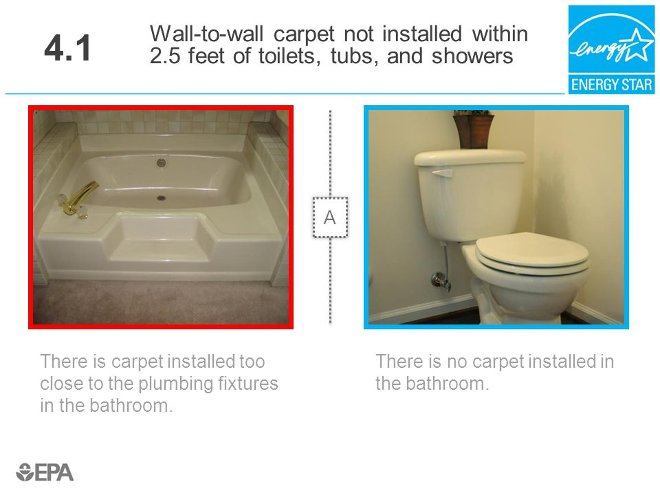 4.1 Wall-to-wall carpet not installed within 2.5 feet of toilets, tubs, and showers. A. Critical Point: