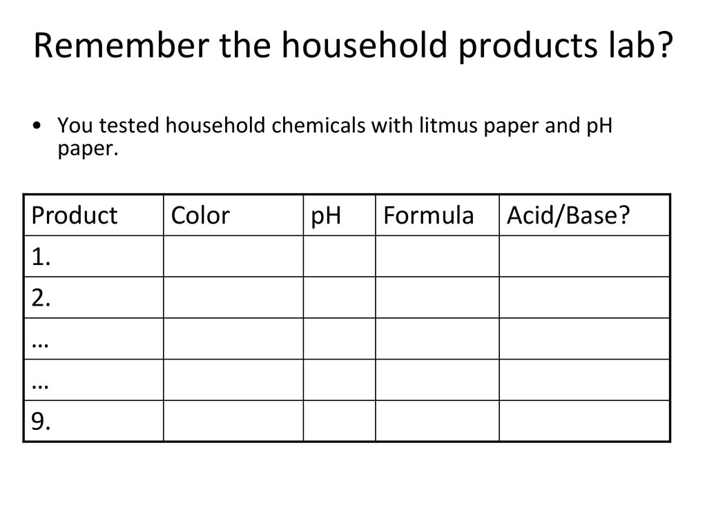 ph of household chemicals
