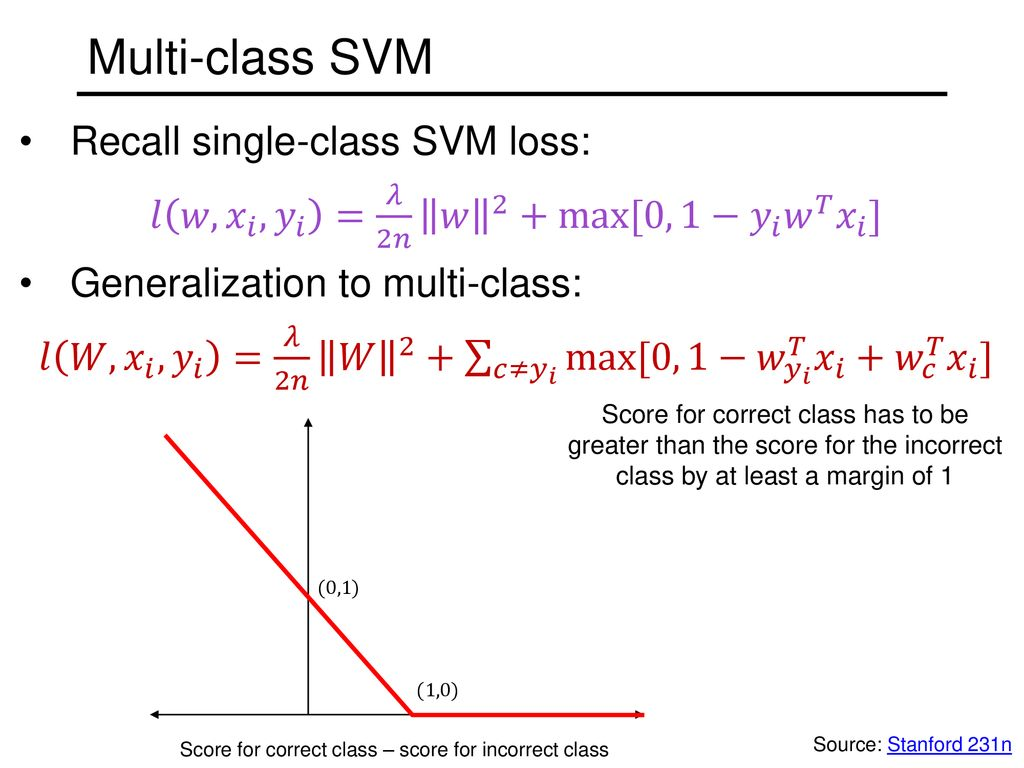 Multi-class classification - ppt download