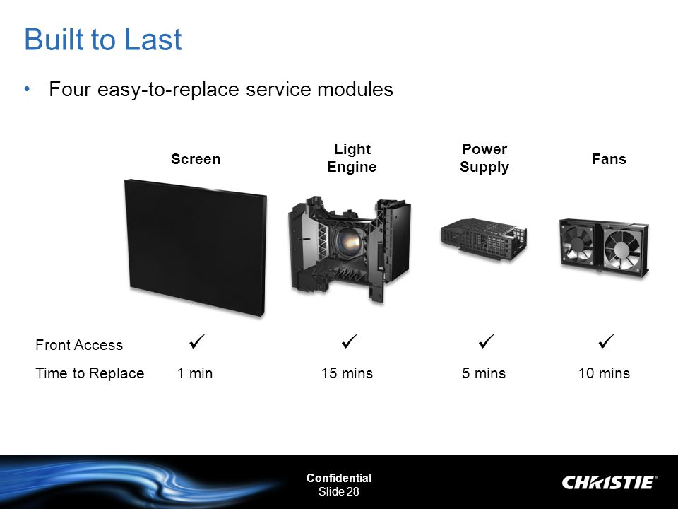 Built to Last     Four easy-to-replace service modules Light