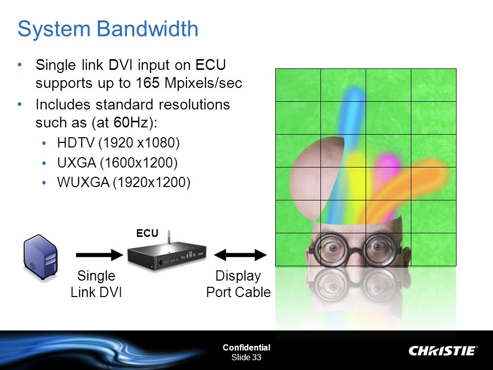 System Bandwidth Single link DVI input on ECU supports up to 165 Mpixels/sec. Includes standard resolutions such as (at 60Hz):