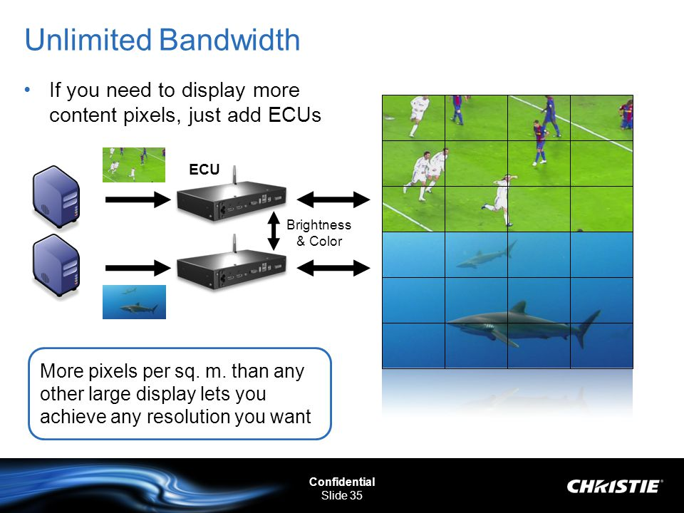 Unlimited Bandwidth If you need to display more content pixels, just add ECUs. ECU. Brightness & Color.