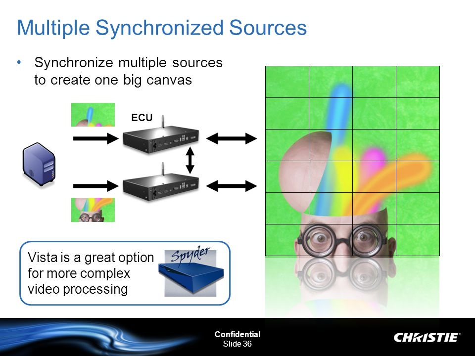 Multiple Synchronized Sources