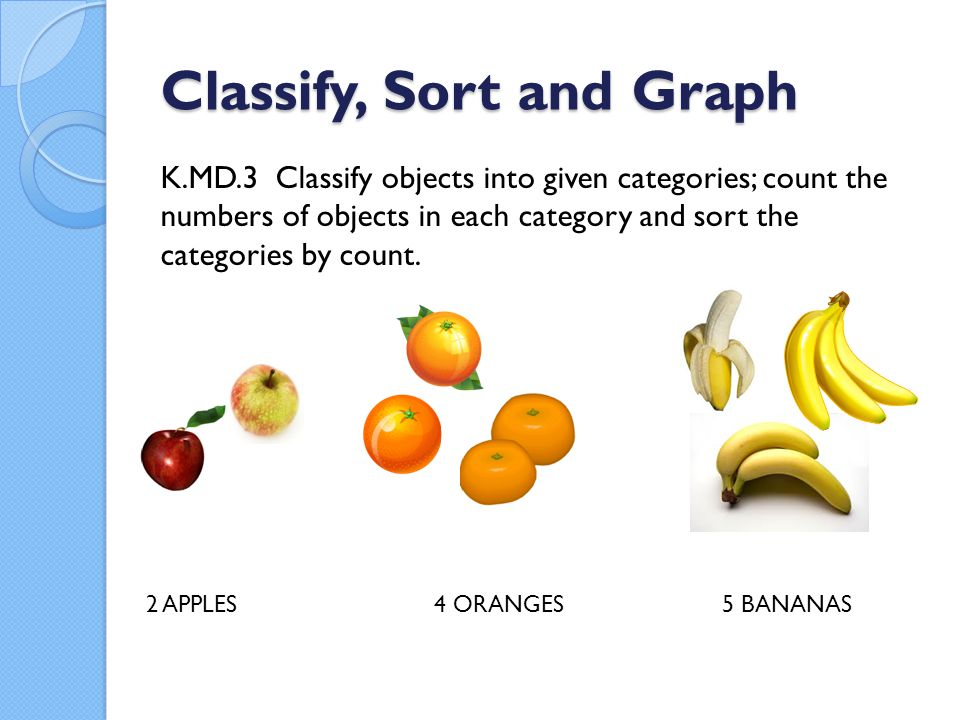 Classify, Sort and Graph