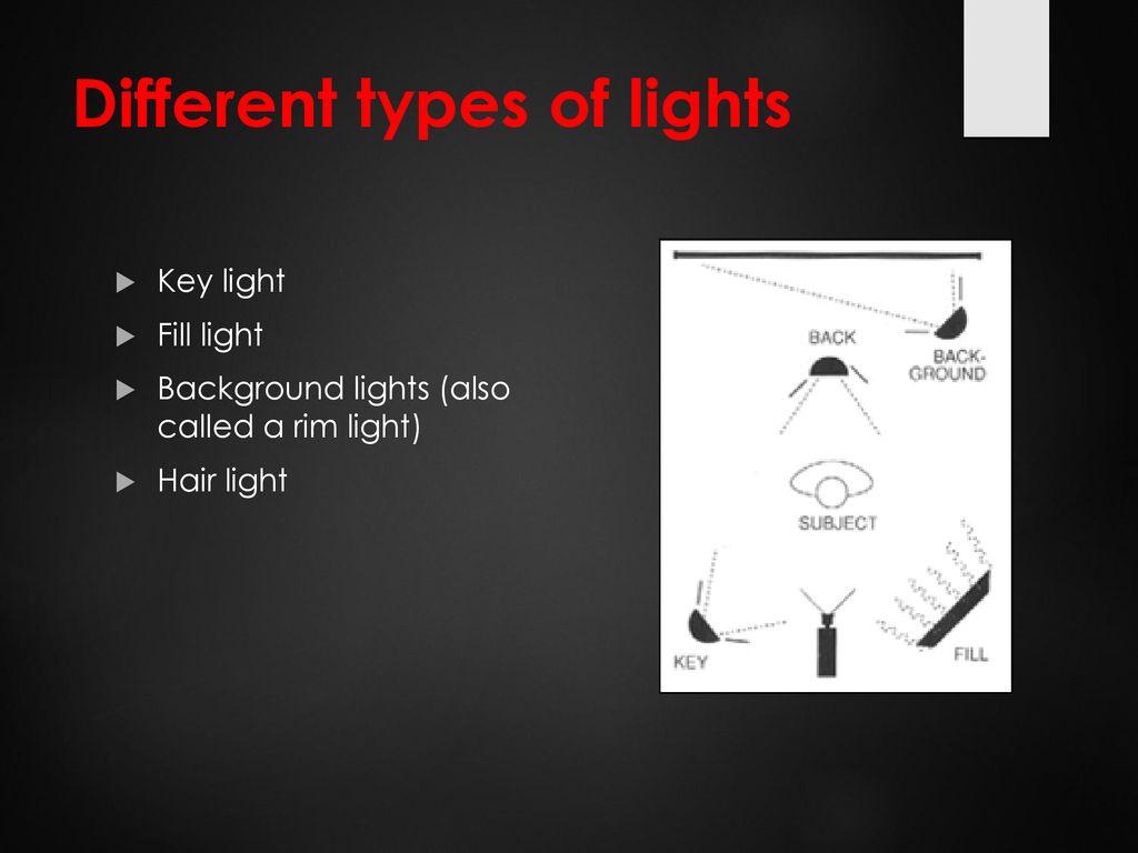 Awe Inspiring 3 Point Studio Lighting Ppt Download Wiring Digital Resources Xeirawoestevosnl