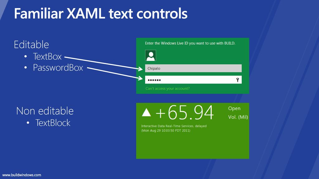 The lifetime of XAML text: from input to display through