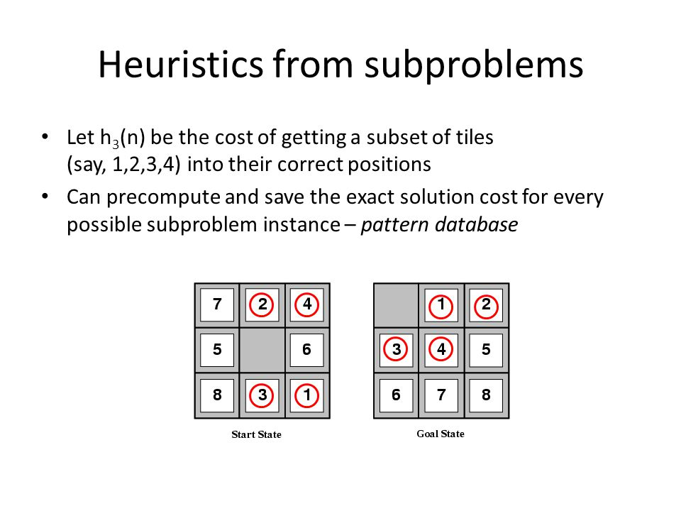 Heuristics from subproblems
