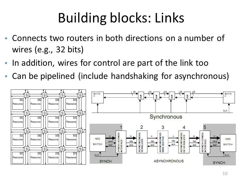 Building blocks: Links