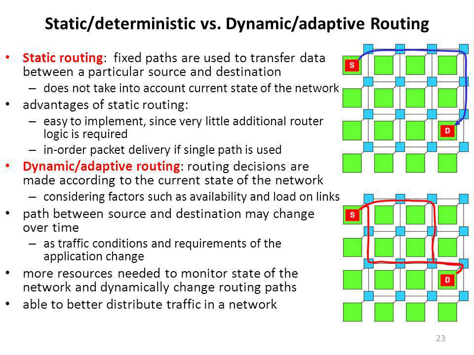Static/deterministic vs. Dynamic/adaptive Routing