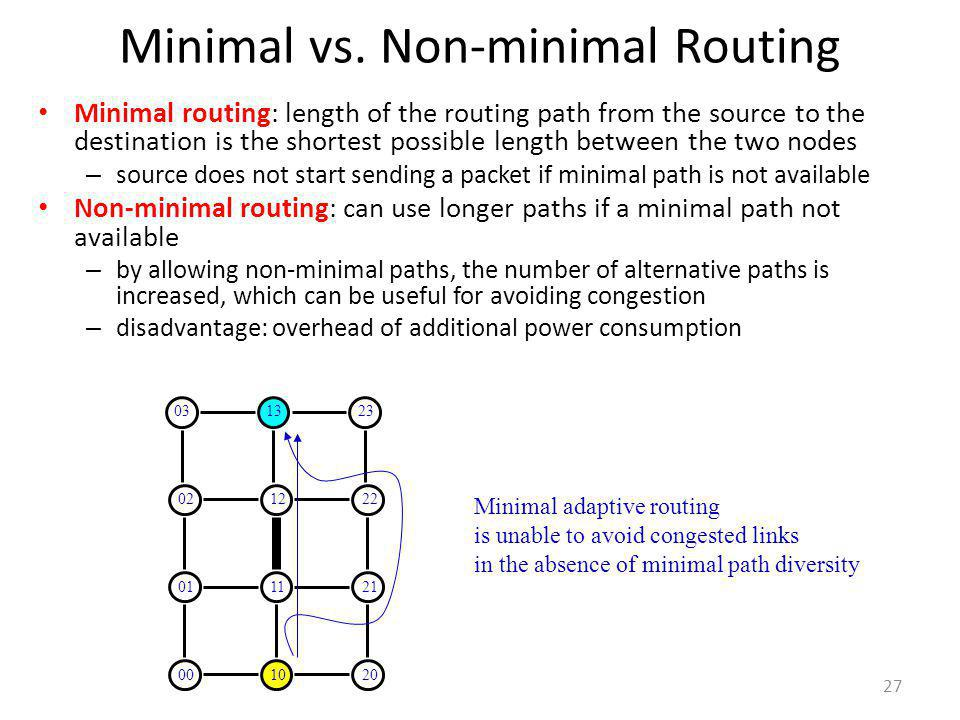 Minimal vs. Non-minimal Routing
