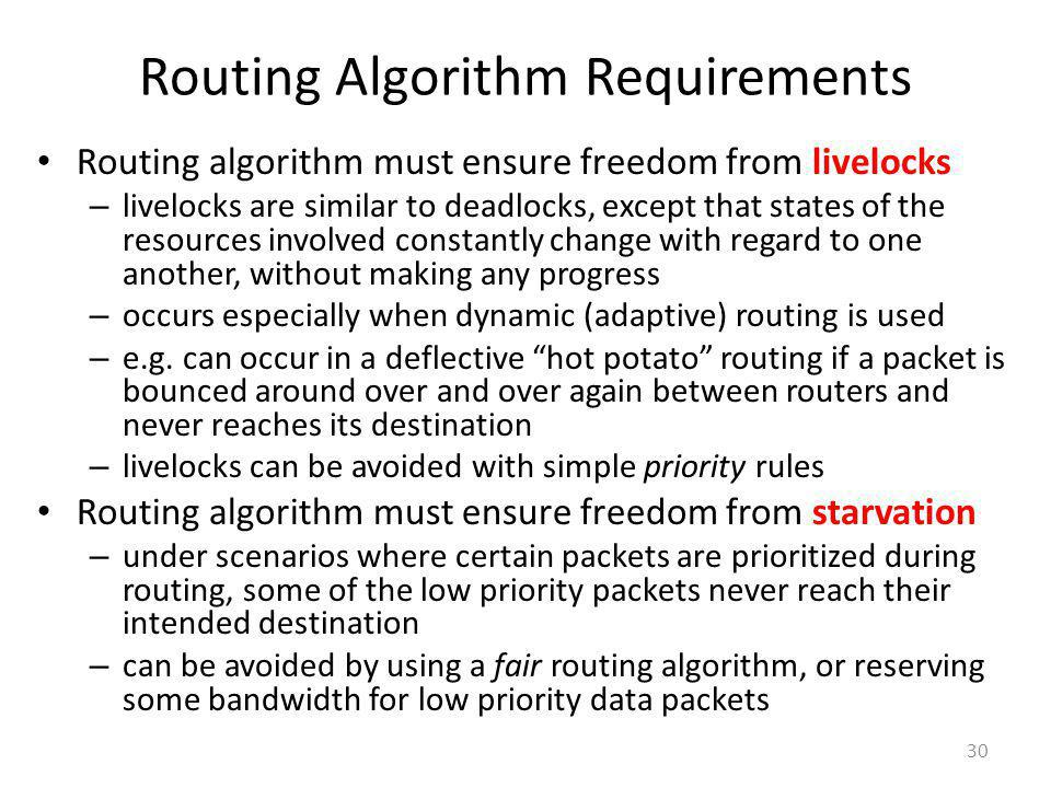 Routing Algorithm Requirements